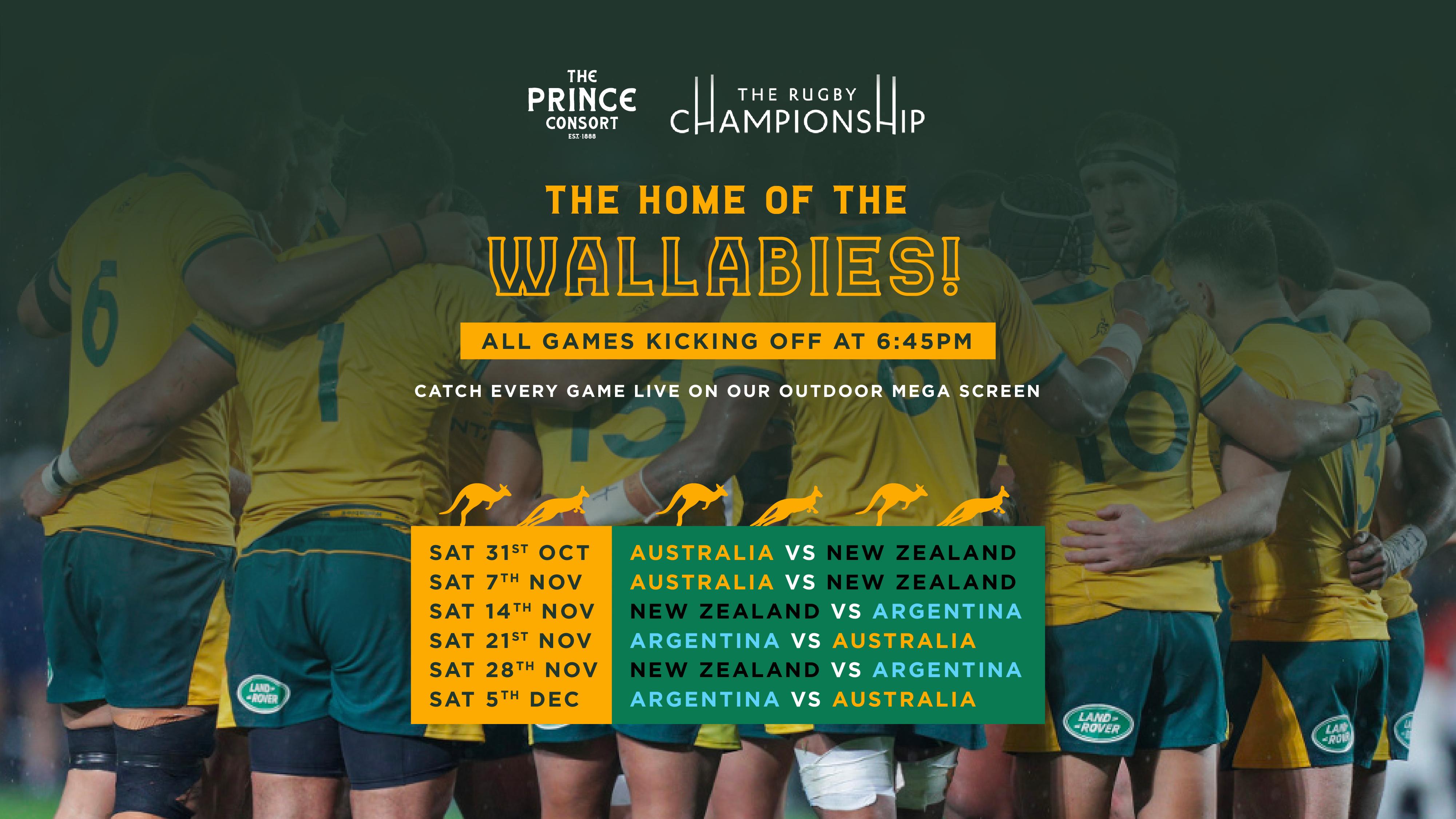 Rugby Australia Championship